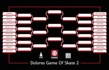 Dolores Game Of Skate 2 – Pre Game 1